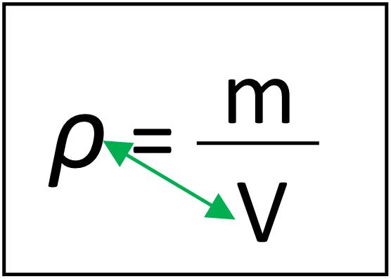 L'attribut alt de cette image est vide, son nom de fichier est Formule-masse-volumique-1.png.